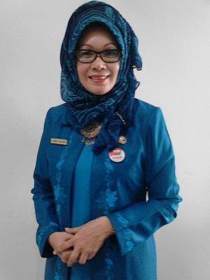 Asisten III Pemko Padang Corri Saidan