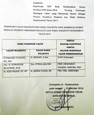 Lampiran Keputusan KPU